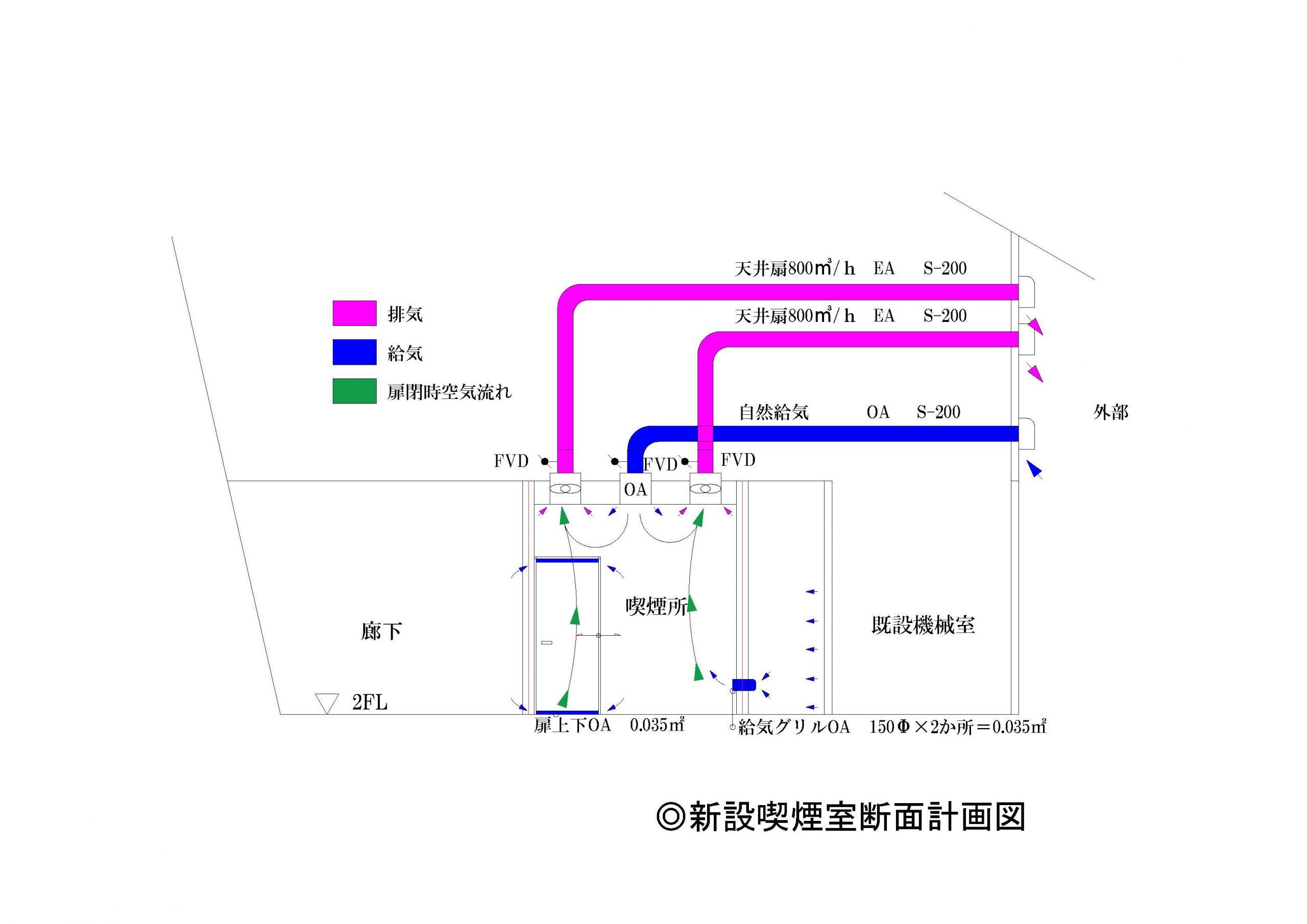 新設喫煙室断面計画図