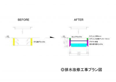 排水改修工事プラン図