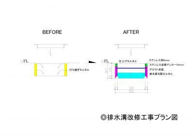 排水溝改修工事プラン図
