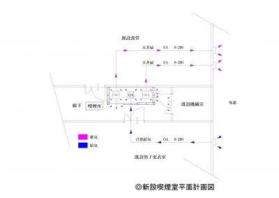 新設喫煙室平面計画図