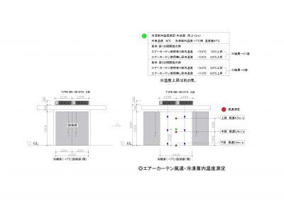 エアーカーテン風速・冷凍庫内温度測定