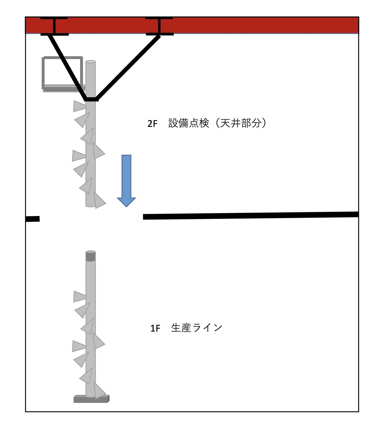 螺旋階段 上段・下段 接合図